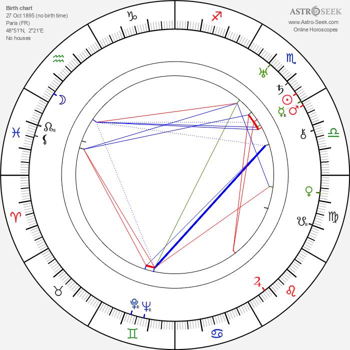 Georges Lannes - Astrology Natal Birth Chart