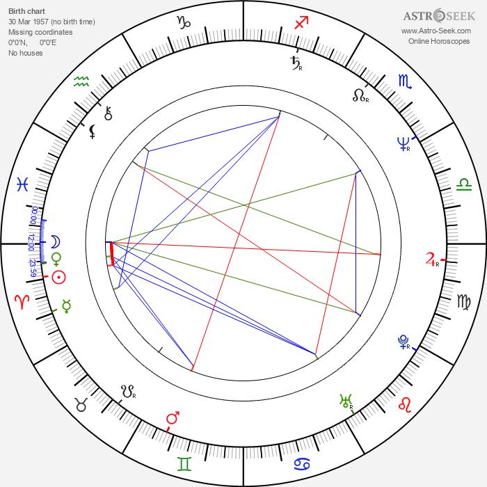 Georges-Marc Benamou - Astrology Natal Birth Chart