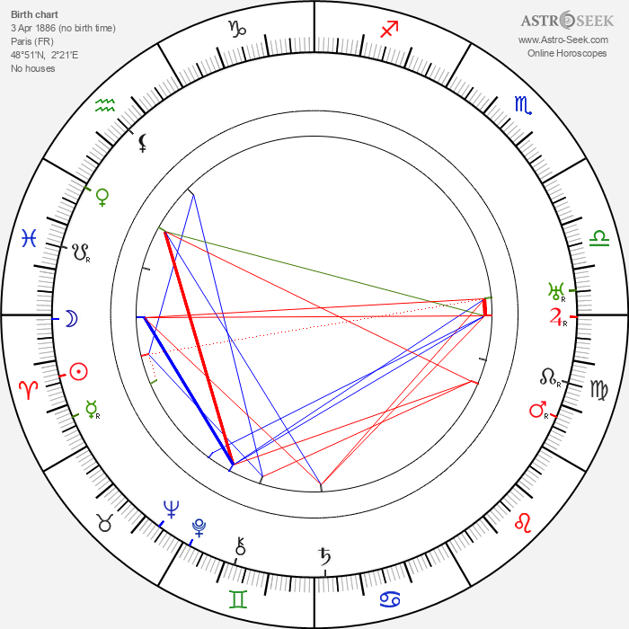 Georges Pally - Astrology Natal Birth Chart