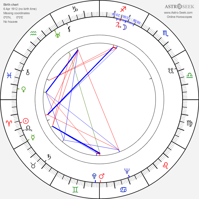 Georges Rollin - Astrology Natal Birth Chart