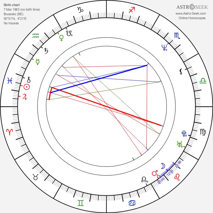 Georges Siatidis - Astrology Natal Birth Chart