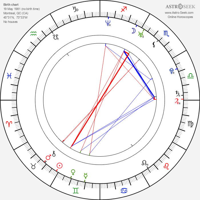 Georges St-Pierre - Astrology Natal Birth Chart