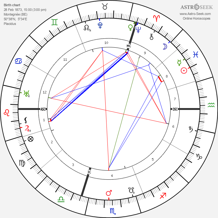 Georges Theunis - Astrology Natal Birth Chart