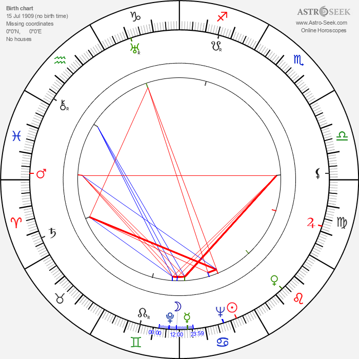 Georgette Anys - Astrology Natal Birth Chart
