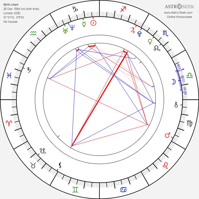 Georgia Hirst - Astrology Natal Birth Chart