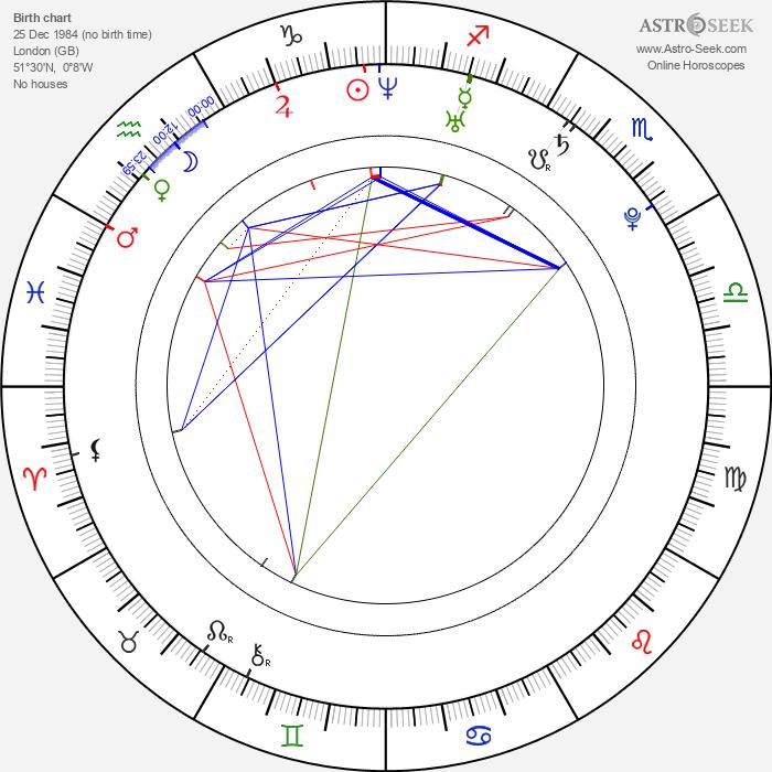 Georgia Moffett - Astrology Natal Birth Chart
