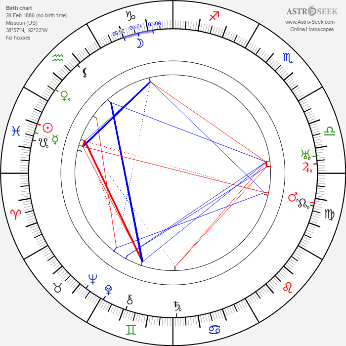 Georgia Stark - Astrology Natal Birth Chart