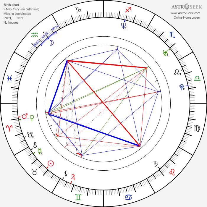 Georgina Hassan - Astrology Natal Birth Chart