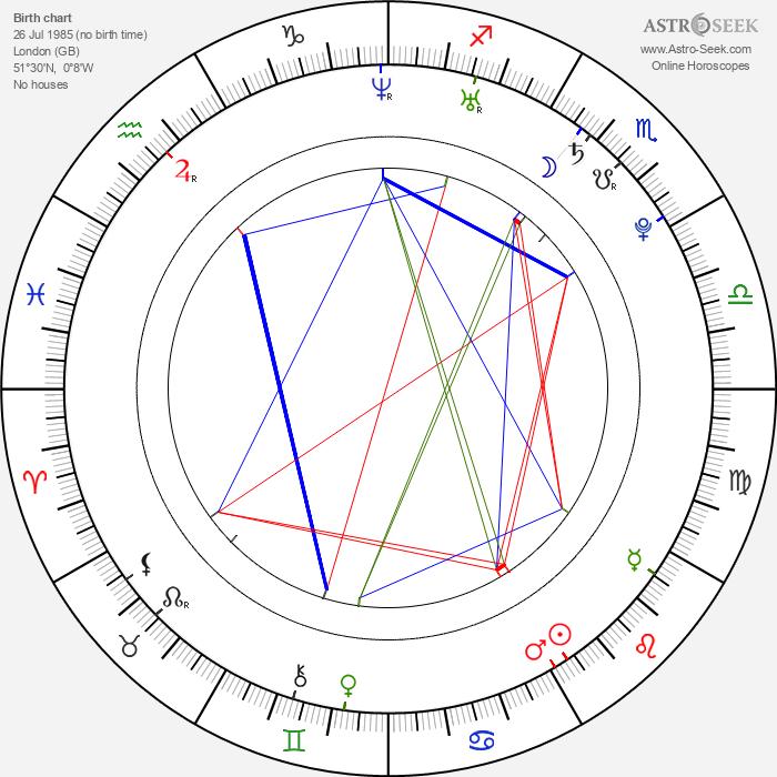 Georgina Sherrington - Astrology Natal Birth Chart