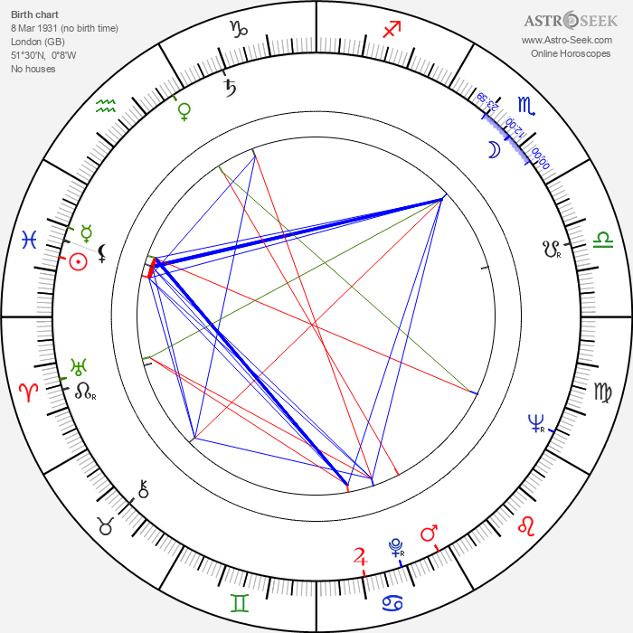 Gerald Potterton - Astrology Natal Birth Chart