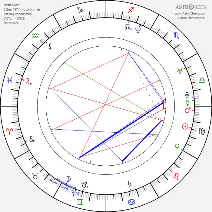 Gérald Thomassin - Astrology Natal Birth Chart
