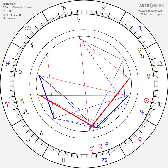 Gérard Beytout - Astrology Natal Birth Chart