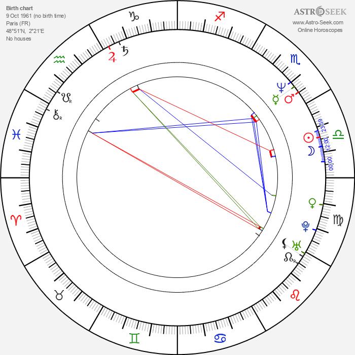 Gérard Bitton - Astrology Natal Birth Chart