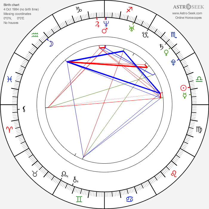 Gerard Kearns - Astrology Natal Birth Chart