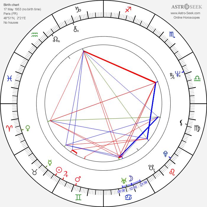 Gérard Krawczyk - Astrology Natal Birth Chart