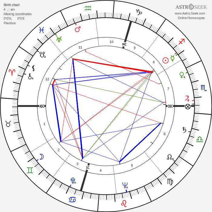 Gérard Philipe - Astrology Natal Birth Chart
