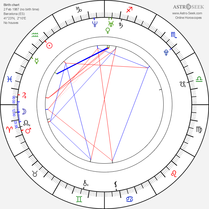 Gerard Piqué - Astrology Natal Birth Chart