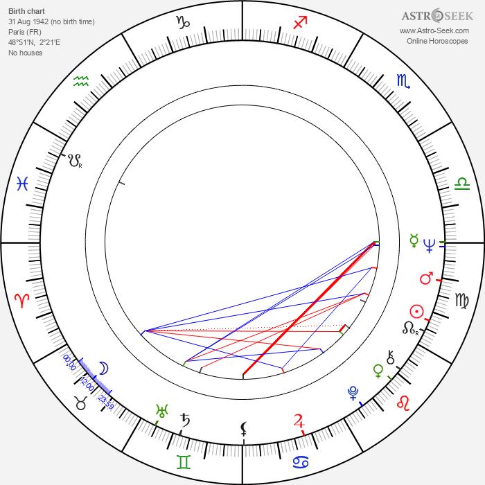 Gérard Pirès - Astrology Natal Birth Chart