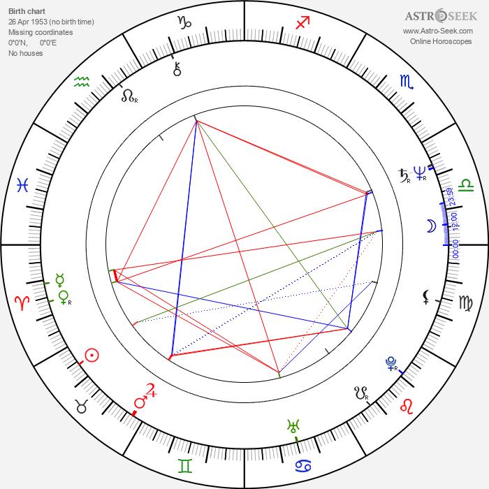 Gerd Silberbauer - Astrology Natal Birth Chart