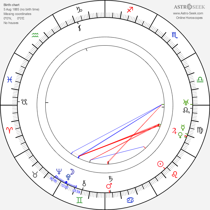 Gerda Holmes - Astrology Natal Birth Chart