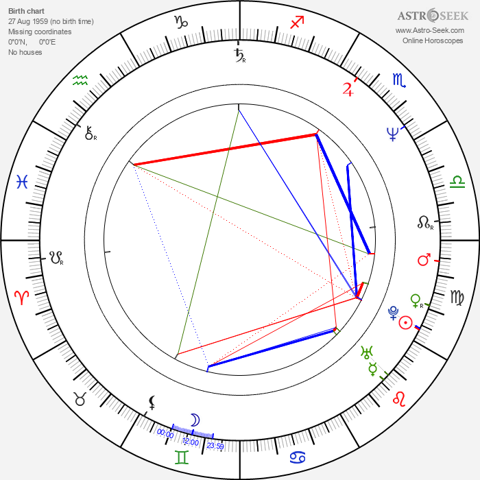 Gerhard Berger - Astrology Natal Birth Chart