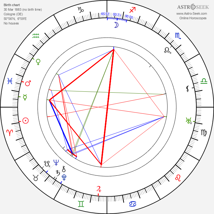 Gerhard Dammann - Astrology Natal Birth Chart