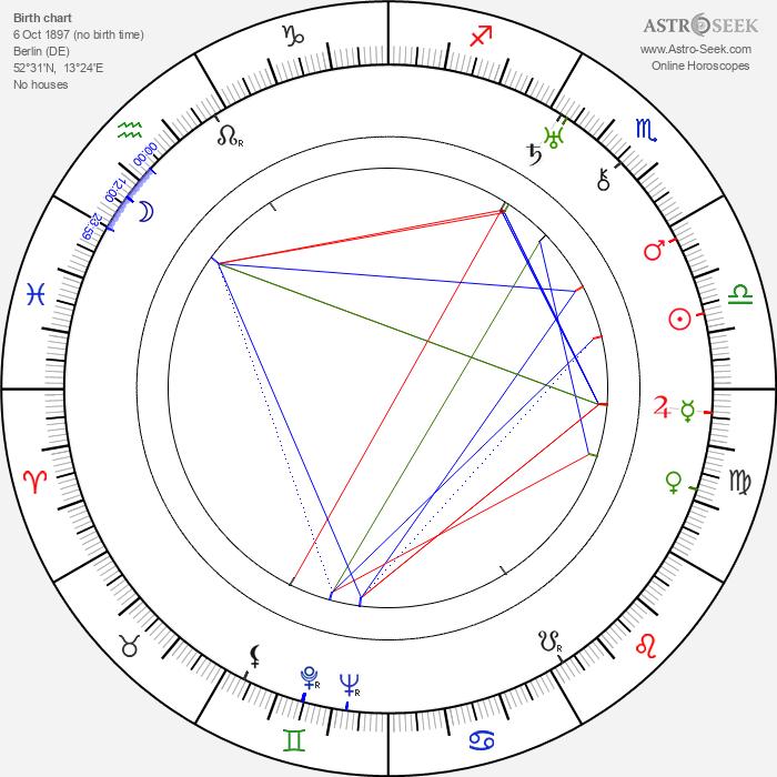 Gerhard Lamprecht - Astrology Natal Birth Chart