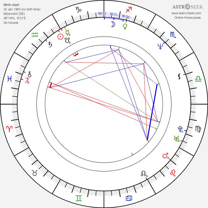 Gerit Kopietz - Astrology Natal Birth Chart