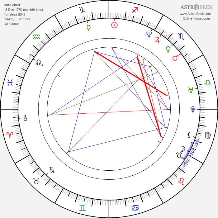Gero Camilo - Astrology Natal Birth Chart