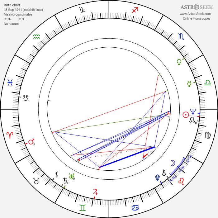 Gerry Bamman - Astrology Natal Birth Chart