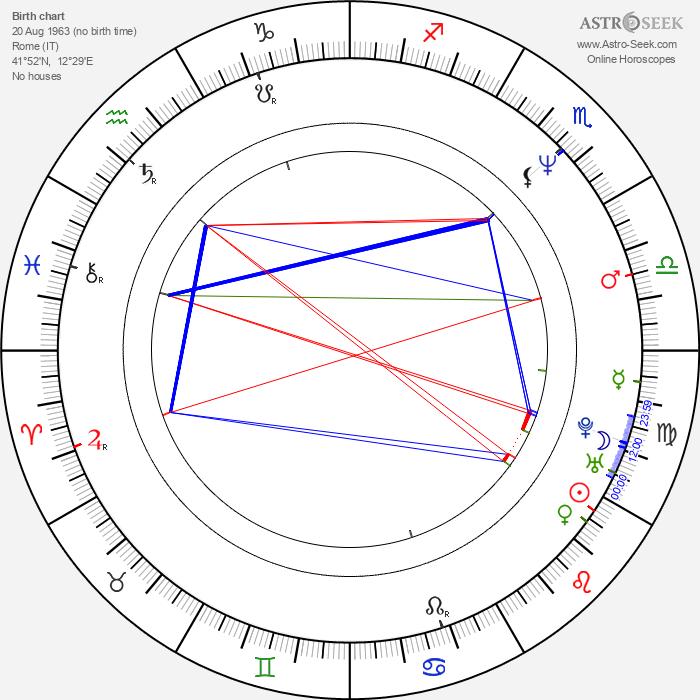 Gerry Fiorini - Astrology Natal Birth Chart