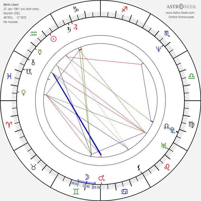 Gerry Hungbauer - Astrology Natal Birth Chart