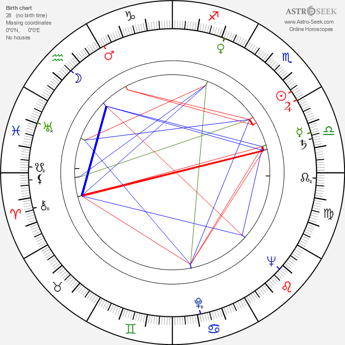 Gershon Kingsley - Astrology Natal Birth Chart