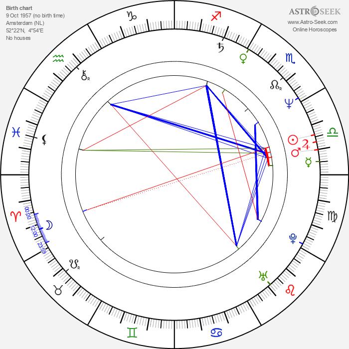 Gert de Graaff - Astrology Natal Birth Chart