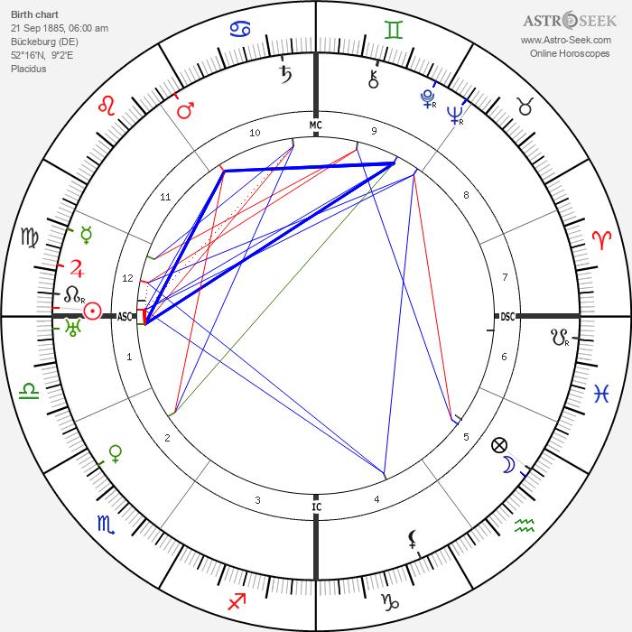 Gertrud Leistikow - Astrology Natal Birth Chart