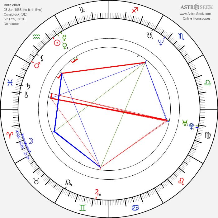 Gesche Tebbenhoff - Astrology Natal Birth Chart