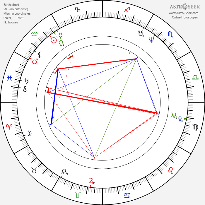 Gesche Tebbenhoff - Astrology Natal Birth Chart