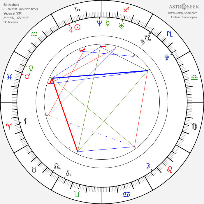 Geurina Pak - Astrology Natal Birth Chart