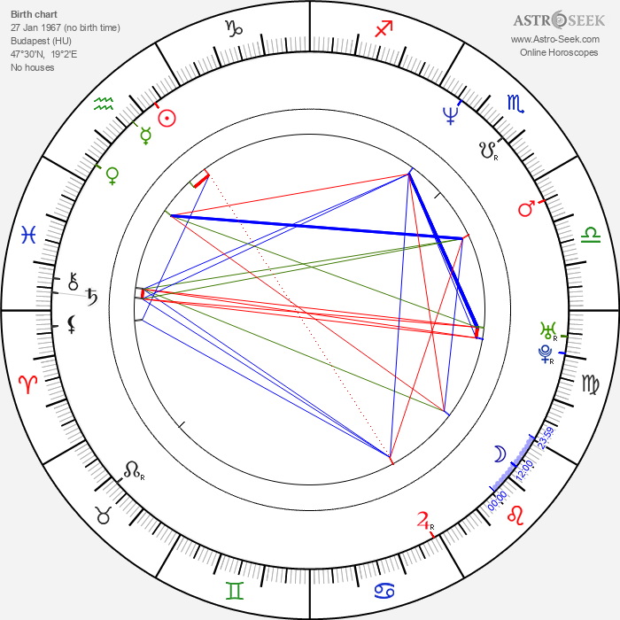 Géza Schramek - Astrology Natal Birth Chart