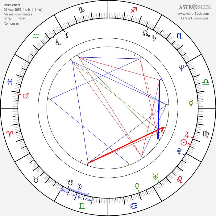 GG Allin - Astrology Natal Birth Chart