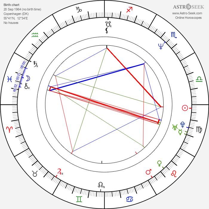 Giacomo Campeotto - Astrology Natal Birth Chart