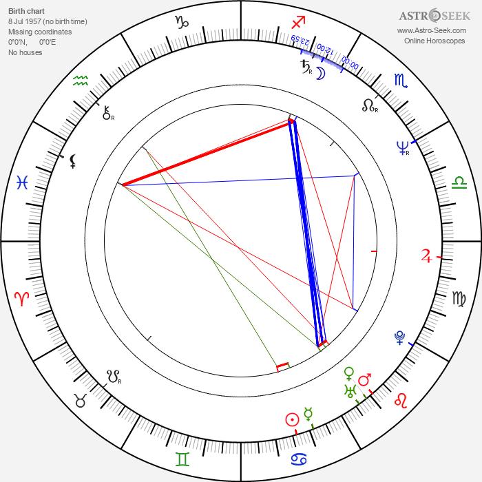 Giacomo Campiotti - Astrology Natal Birth Chart