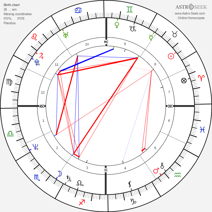 Giacomo - Astrology Natal Birth Chart