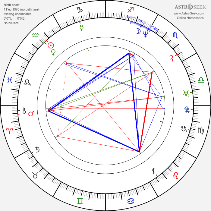 Gian Sammarco - Astrology Natal Birth Chart