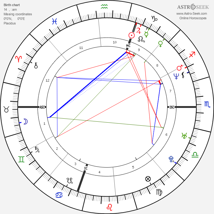 Giancarlo Fisichella - Astrology Natal Birth Chart