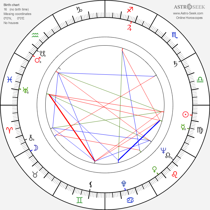 Gianfranco De Bosio - Astrology Natal Birth Chart