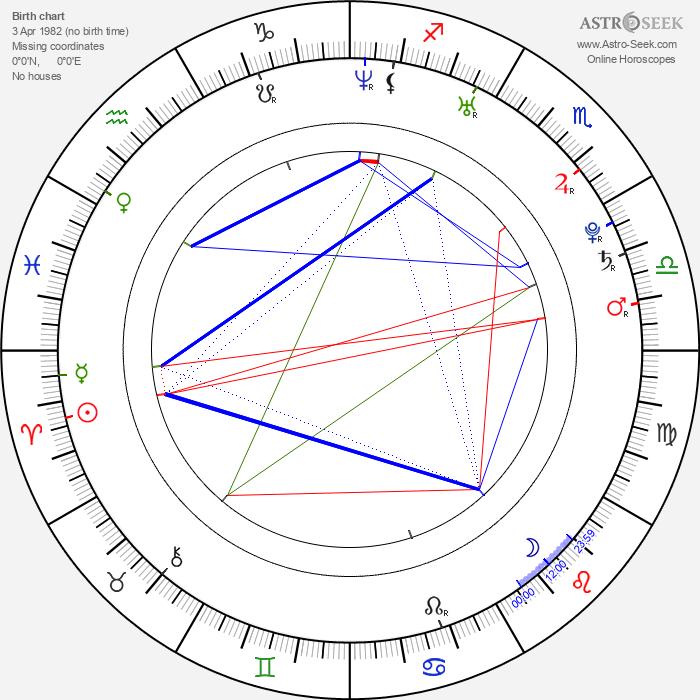 Gianni Fiorellino - Astrology Natal Birth Chart