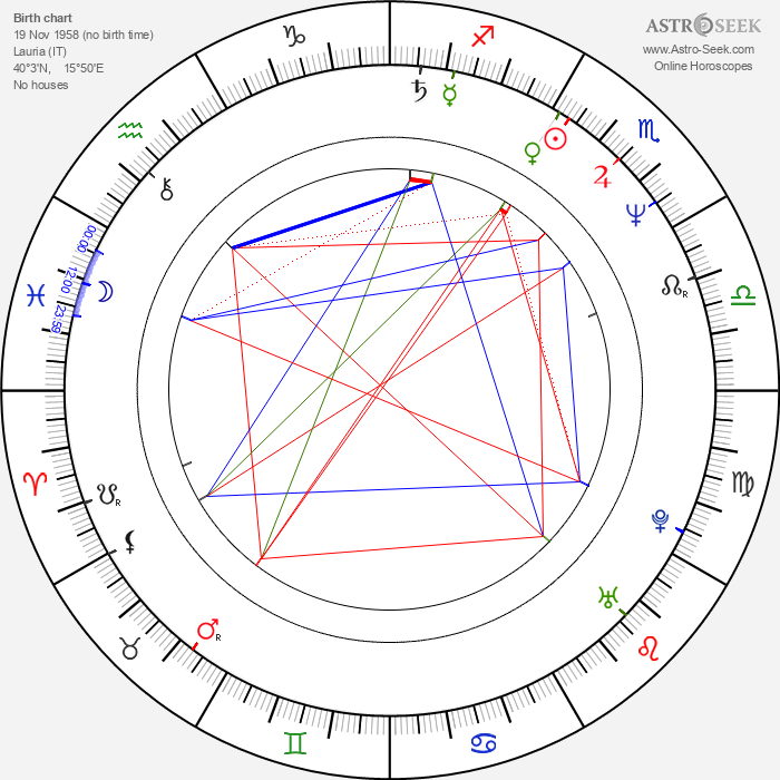 Gianni Pittella - Astrology Natal Birth Chart