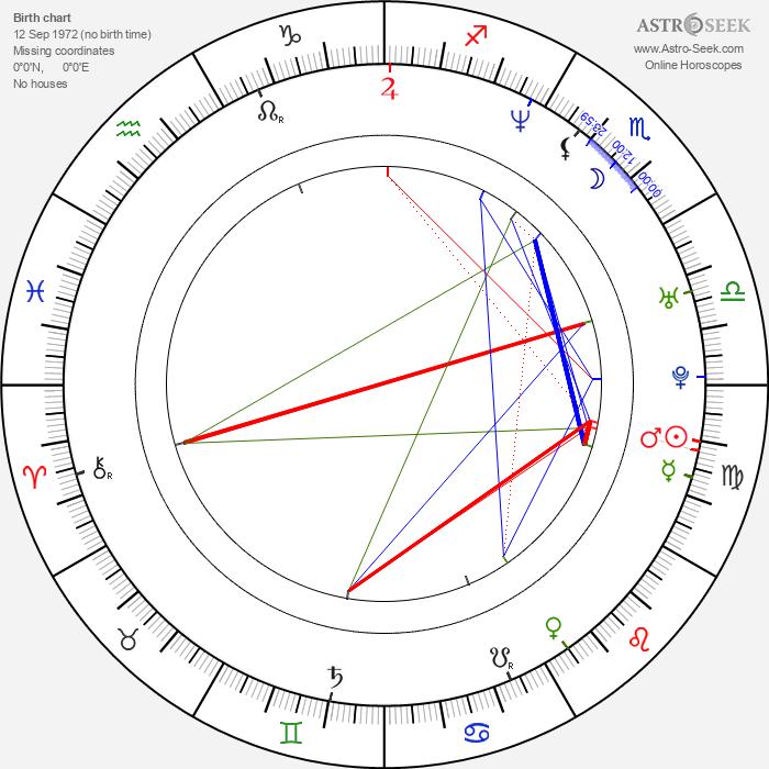 Gideon Emery - Astrology Natal Birth Chart