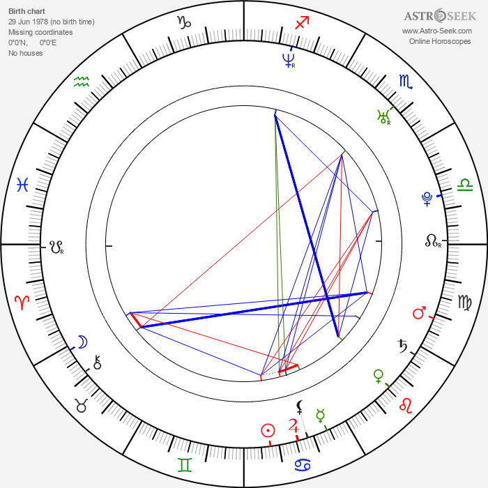 Giedrius Kiela - Astrology Natal Birth Chart